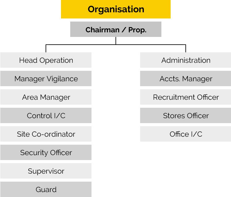 org-staff-img